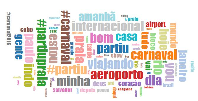 Tag Cloud carnaval partiu